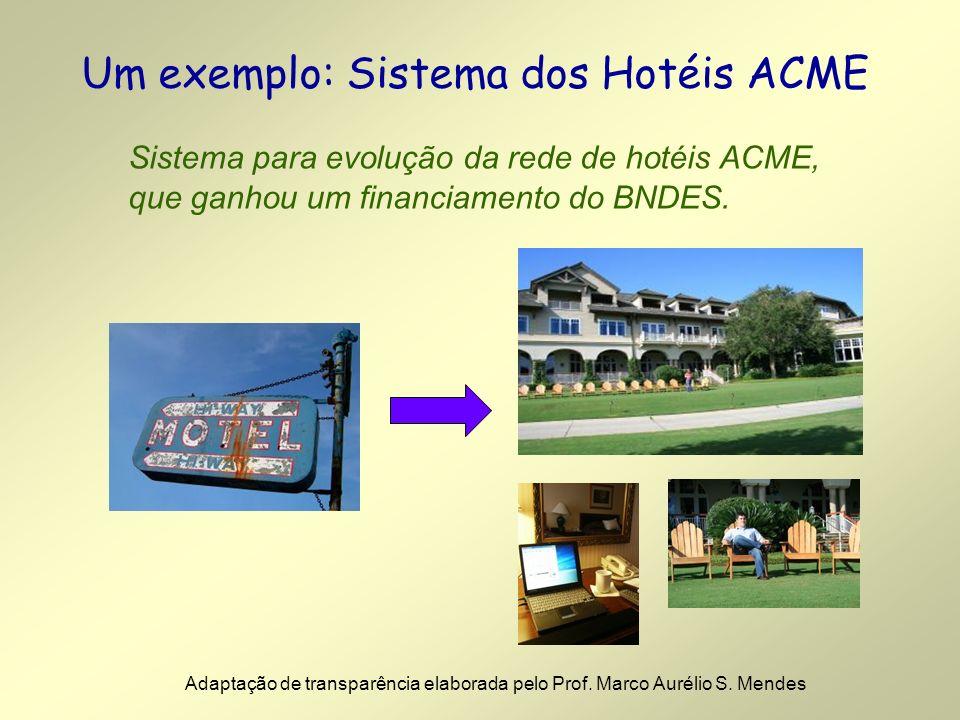 Um exemplo: Sistema dos Hotéis ACME Sistema para evolução da rede de hotéis ACME, que ganhou um financiamento do BNDES.
