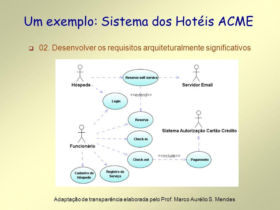 02. Desenvolver os requisitos arquiteturalmente significativos Um exemplo: Sistema dos Hotéis ACME Adaptação de transparência elaborada pelo Prof. Mar