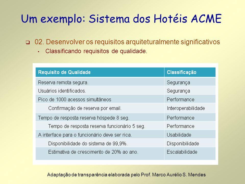 02. Desenvolver os requisitos arquiteturalmente significativos Classificando requisitos de qualidade. Um exemplo: Sistema dos Hotéis ACME Adaptação de