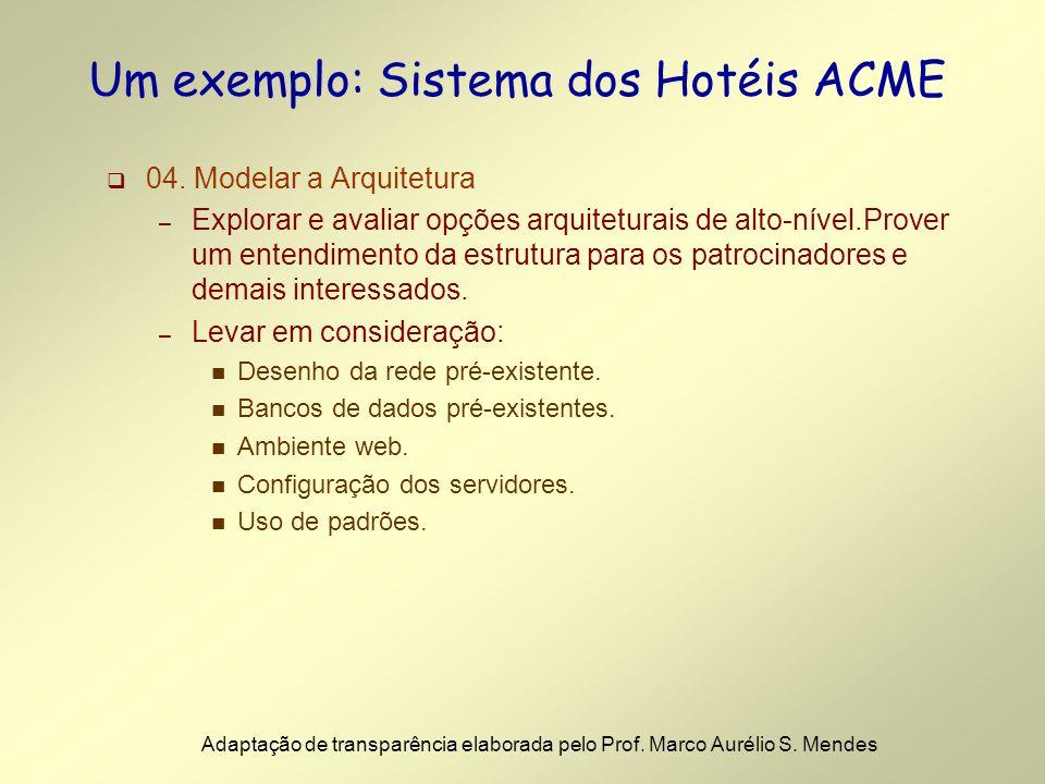 Um exemplo: Sistema dos Hotéis ACME 04.