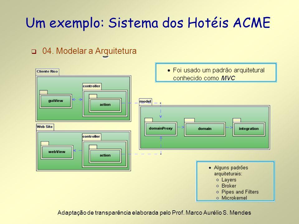 04. Modelar a Arquitetura Um exemplo: Sistema dos Hotéis ACME Adaptação de transparência elaborada pelo Prof. Marco Aurélio S. Mendes