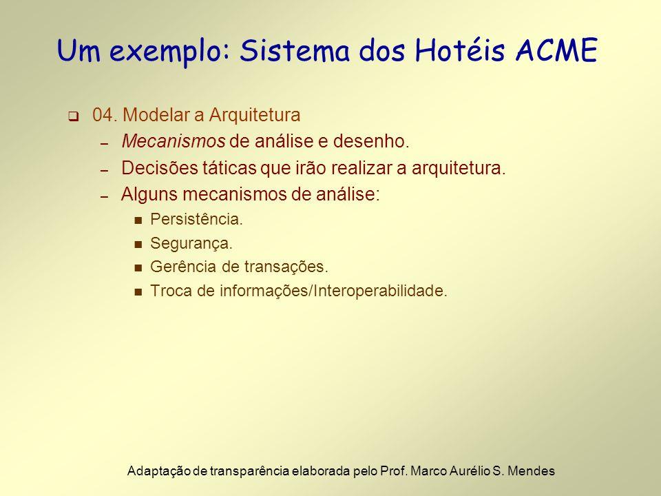 04.Modelar a Arquitetura – Mecanismos de análise e desenho.