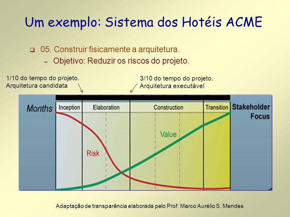 05.Construir fisicamente a arquitetura. – Objetivo: Reduzir os riscos do projeto.