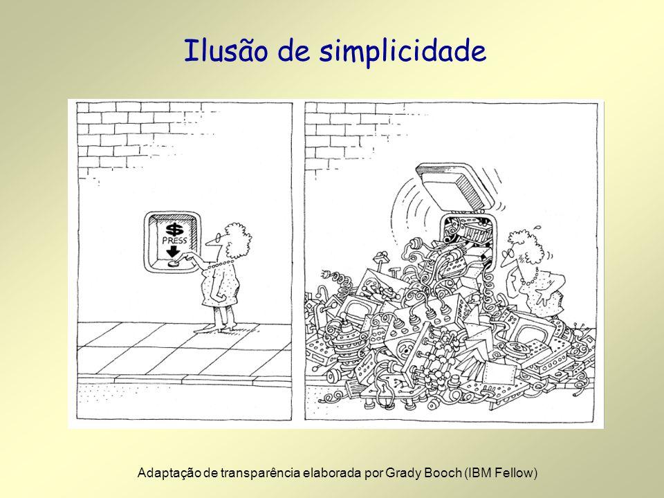 Ilusão de simplicidade Adaptação de transparência elaborada por Grady Booch (IBM Fellow)