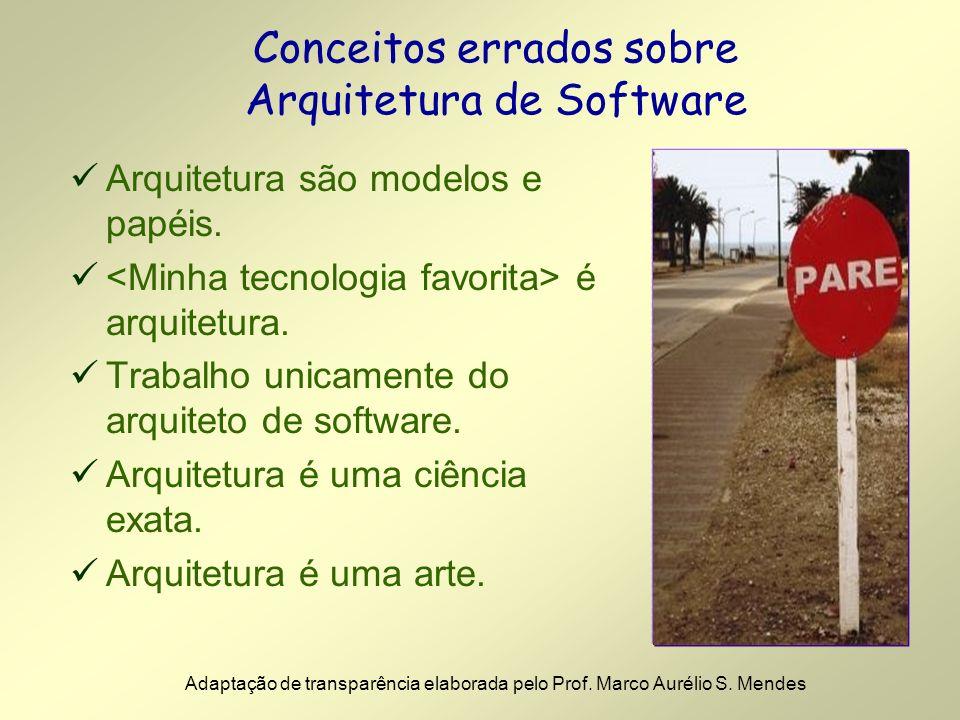 Conceitos errados sobre Arquitetura de Software Arquitetura são modelos e papéis.