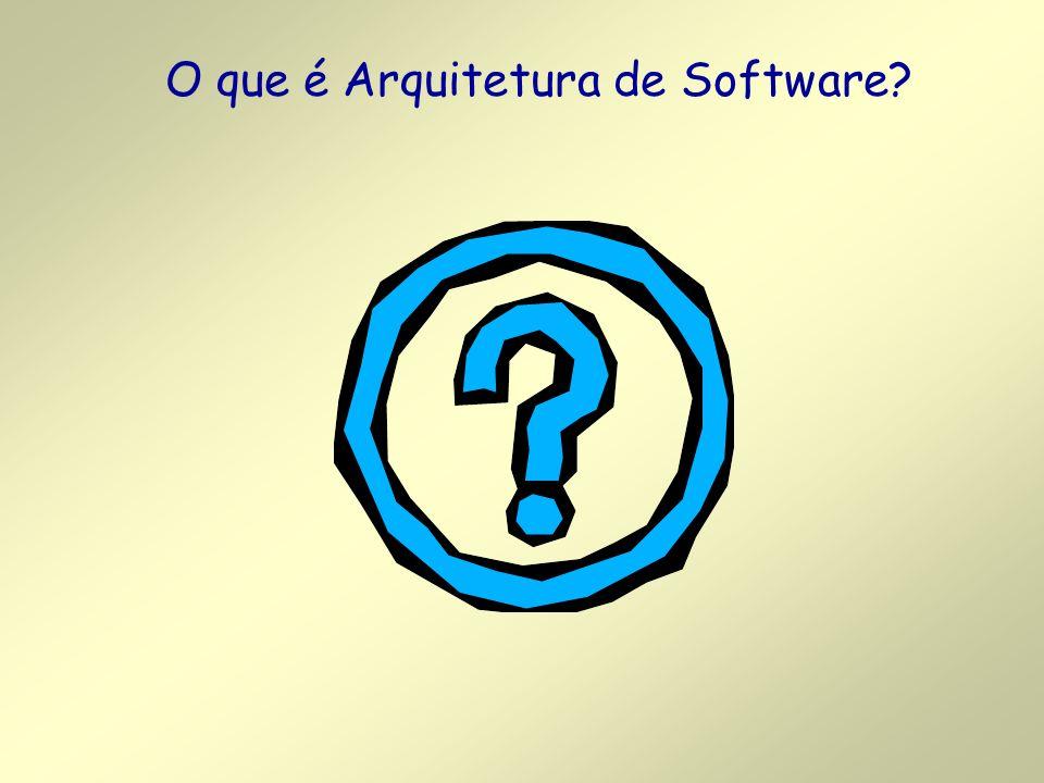 Arquitetura de Software: Visão 4+1 (Clements, et.al.