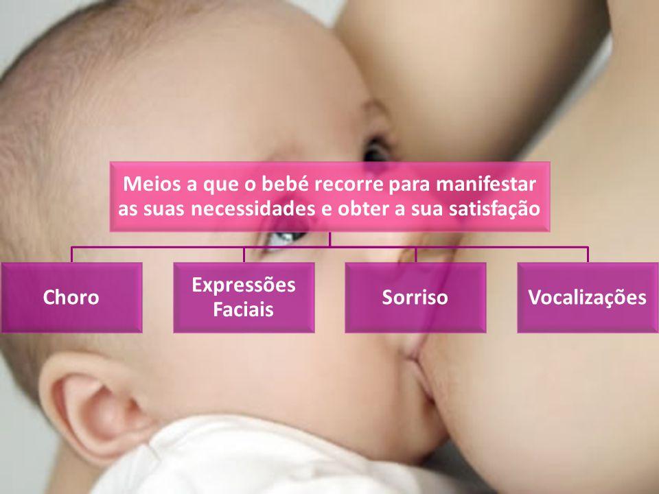 Meios a que o bebé recorre para manifestar as suas necessidades e obter a sua satisfação Choro Expressões Faciais SorrisoVocalizações