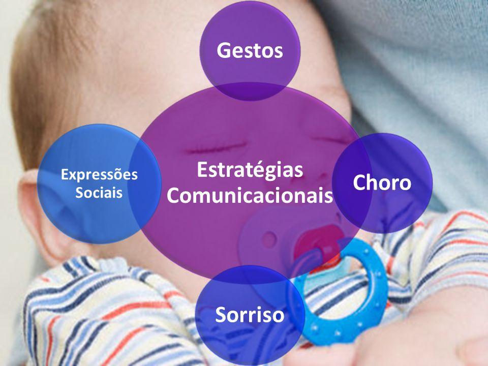 Estratégias Comunicacionais GestosChoroSorriso Expressões Sociais