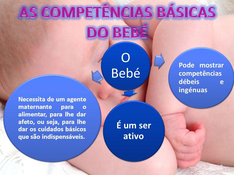 O Bebé É um ser ativo Pode mostrar competências débeis e ingénuas Necessita de um agente maternante para o alimentar, para lhe dar afeto, ou seja, par