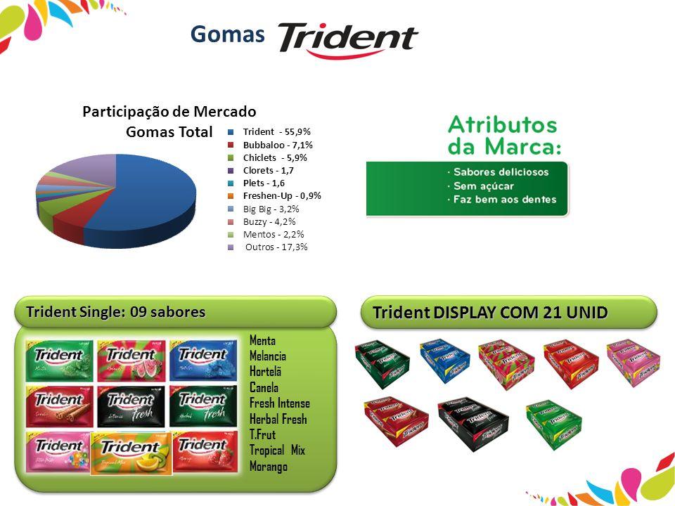 Gomas Trident Single: 09 sabores Trident DISPLAY COM 21 UNID Menta Melancia Hortelã Canela Fresh Intense Herbal Fresh T.Frut Tropical Mix Morango