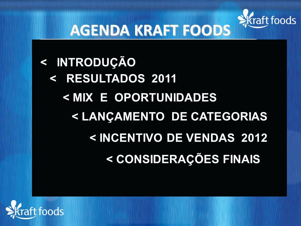 AGENDA KRAFT FOODS < MIX E OPORTUNIDADES < INCENTIVO DE VENDAS 2012 < CONSIDERAÇÕES FINAIS < INTRODUÇÃO < LANÇAMENTO DE CATEGORIAS < RESULTADOS 2011