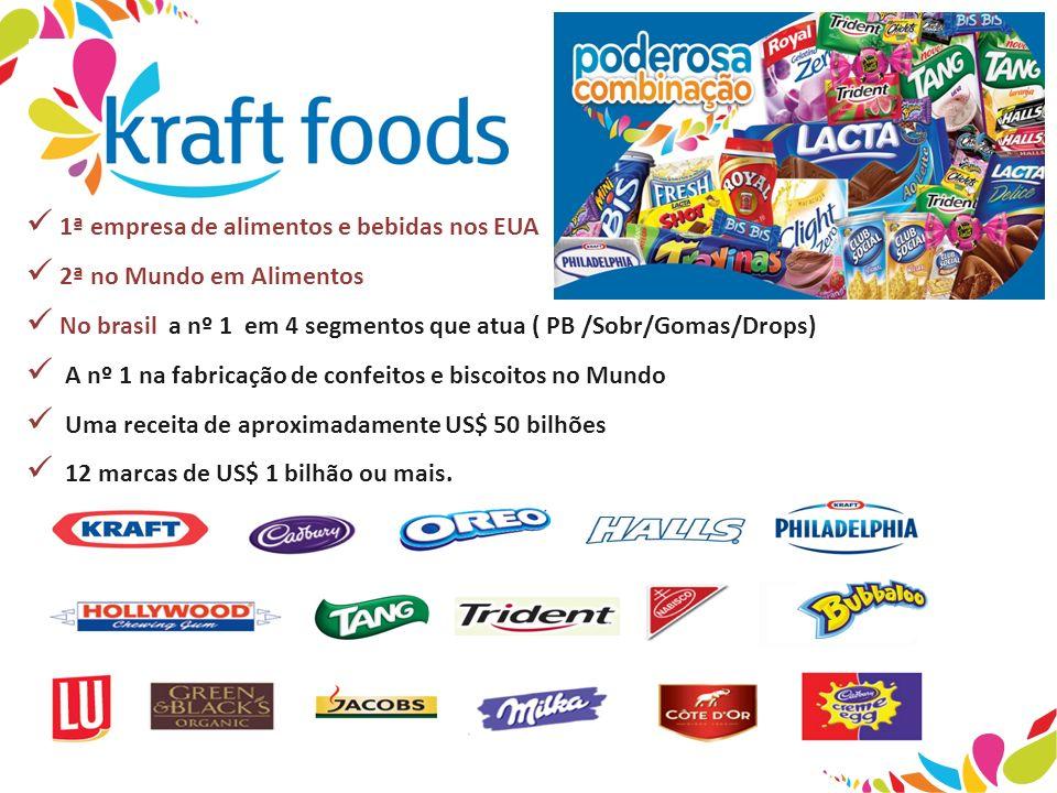 1ª empresa de alimentos e bebidas nos EUA 2ª no Mundo em Alimentos No brasil a nº 1 em 4 segmentos que atua ( PB /Sobr/Gomas/Drops) A nº 1 na fabricaç