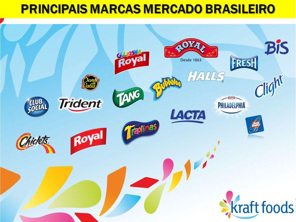 PARTICIPAÇÃO E RESULTADOS 2011