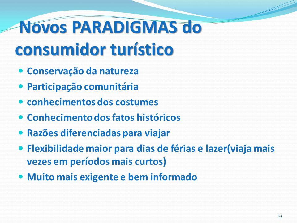 Novos PARADIGMAS do consumidor turístico Conservação da natureza Participação comunitária conhecimentos dos costumes Conhecimento dos fatos históricos