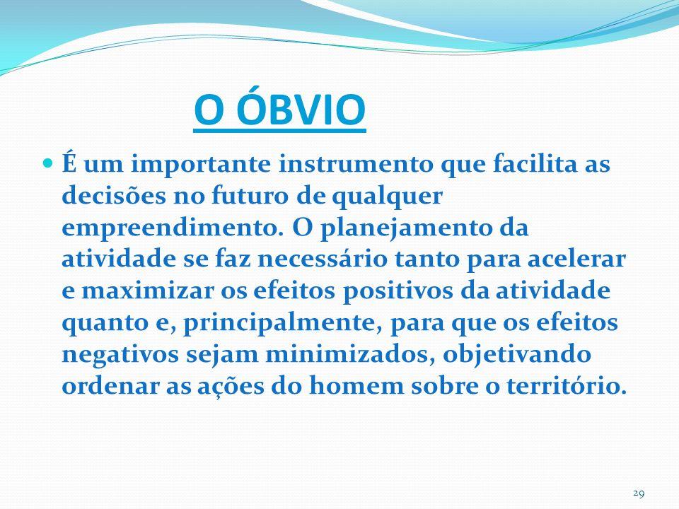 O ÓBVIO É um importante instrumento que facilita as decisões no futuro de qualquer empreendimento. O planejamento da atividade se faz necessário tanto