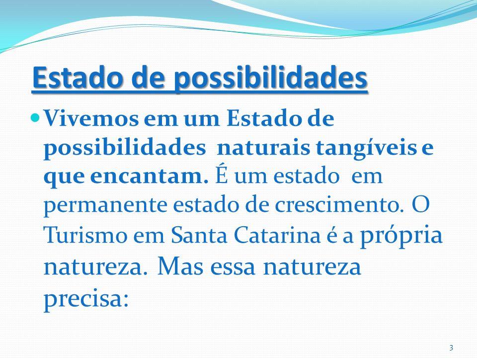 Estado de possibilidades Vivemos em um Estado de possibilidades naturais tangíveis e que encantam. É um estado em permanente estado de crescimento. O