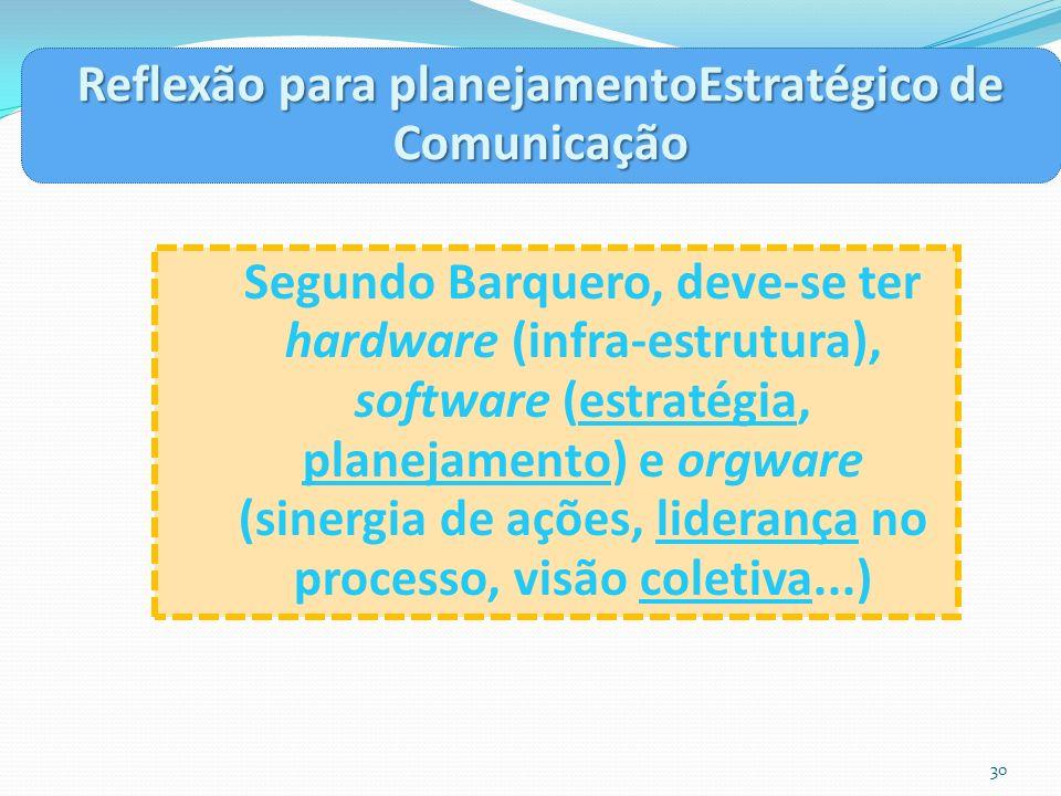 Reflexão para planejamentoEstratégico de Comunicação Segundo Barquero, deve-se ter hardware (infra-estrutura), software (estratégia, planejamento) e orgware (sinergia de ações, liderança no processo, visão coletiva...) 30