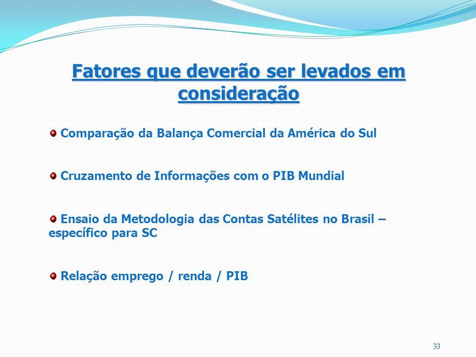Fatores que deverão ser levados em consideração Comparação da Balança Comercial da América do Sul Cruzamento de Informações com o PIB Mundial Ensaio da Metodologia das Contas Satélites no Brasil – específico para SC Relação emprego / renda / PIB 33