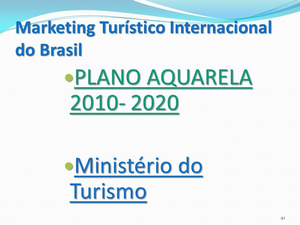 Marketing Turístico Internacional do Brasil PLANO AQUARELA 2010- 2020 PLANO AQUARELA 2010- 2020 Ministério do Turismo Ministério do Turismo 41