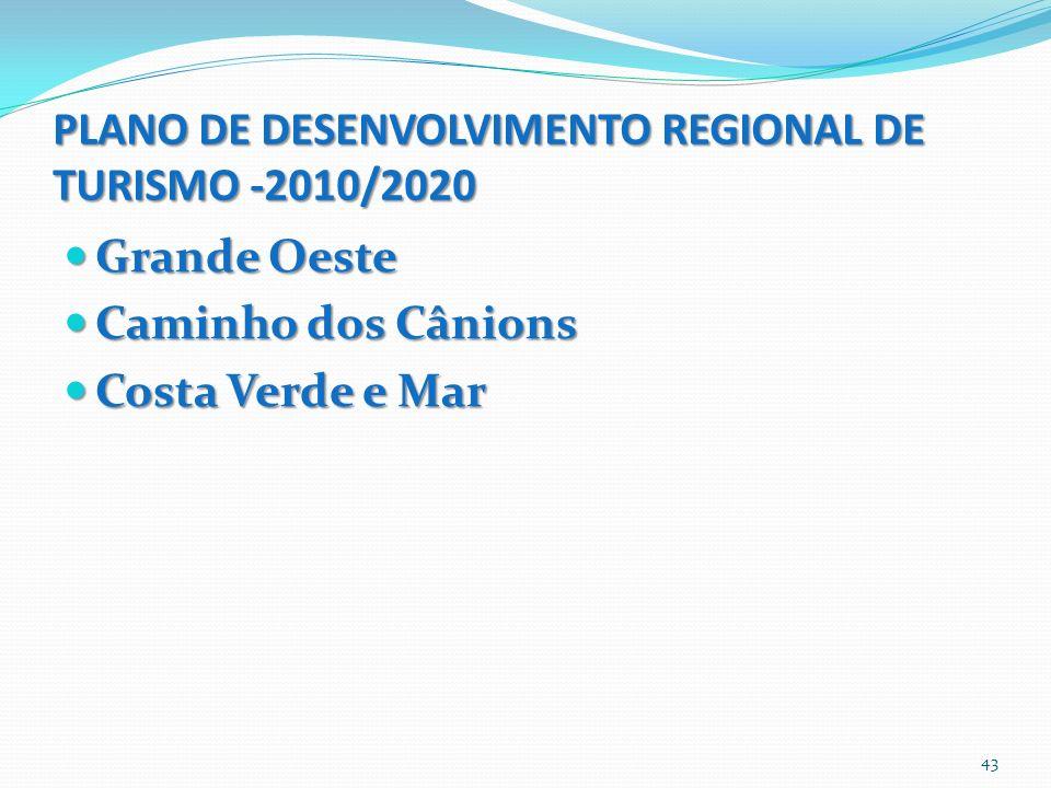 PLANO DE DESENVOLVIMENTO REGIONAL DE TURISMO -2010/2020 Grande Oeste Grande Oeste Caminho dos Cânions Caminho dos Cânions Costa Verde e Mar Costa Verd