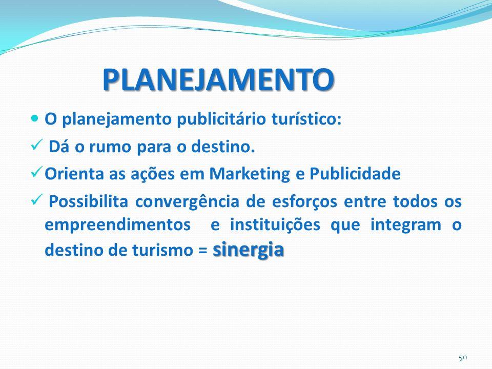 PLANEJAMENTO O planejamento publicitário turístico: Dá o rumo para o destino. Orienta as ações em Marketing e Publicidade sinergia Possibilita converg
