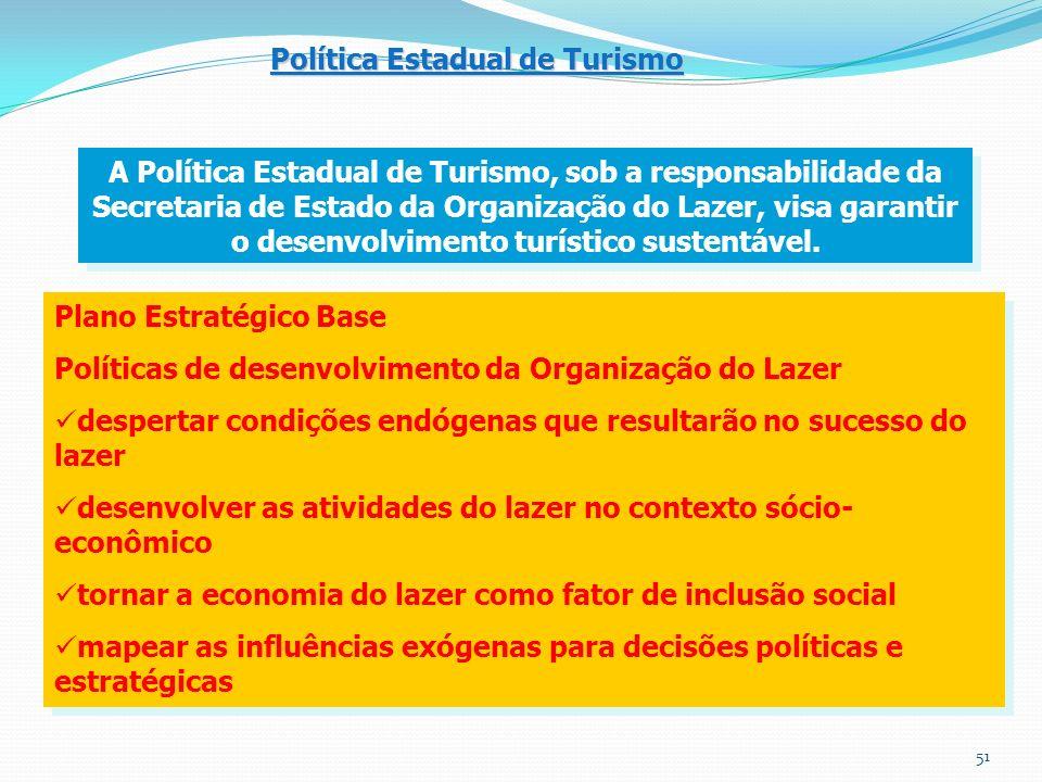 Política Estadual de Turismo A Política Estadual de Turismo, sob a responsabilidade da Secretaria de Estado da Organização do Lazer, visa garantir o desenvolvimento turístico sustentável.