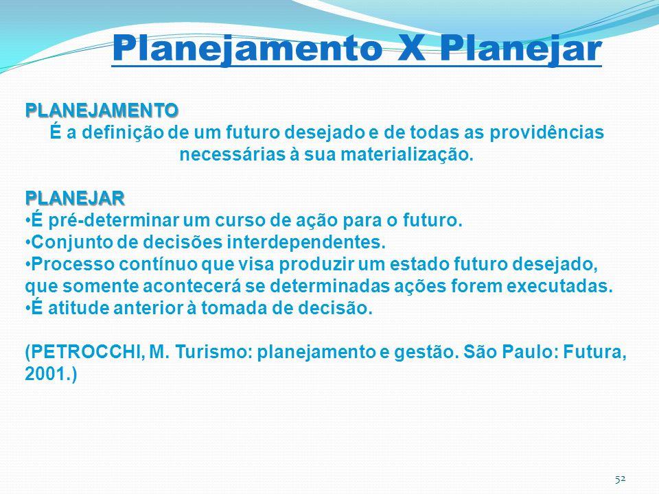 Planejamento X Planejar PLANEJAMENTO É a definição de um futuro desejado e de todas as providências necessárias à sua materialização.PLANEJAR É pré-determinar um curso de ação para o futuro.