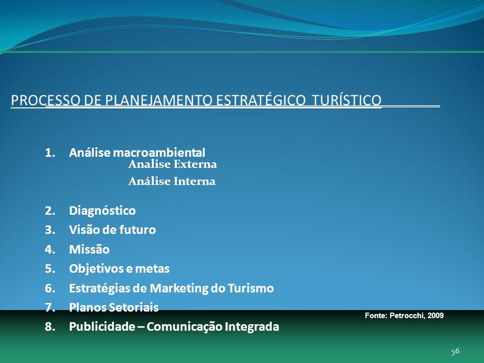 1.Análise macroambiental 2.Diagnóstico 3.Visão de futuro 4.Missão 5.Objetivos e metas 6.Estratégias de Marketing do Turismo 7.Planos Setoriais 8.Publi