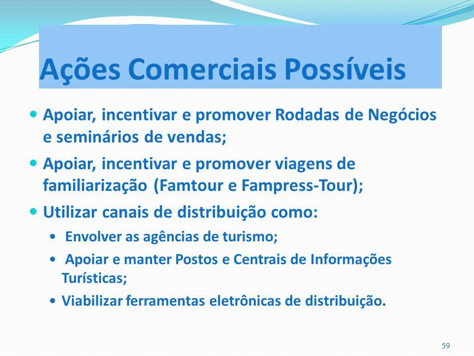Ações Comerciais Possíveis Apoiar, incentivar e promover Rodadas de Negócios e seminários de vendas; Apoiar, incentivar e promover viagens de familiar
