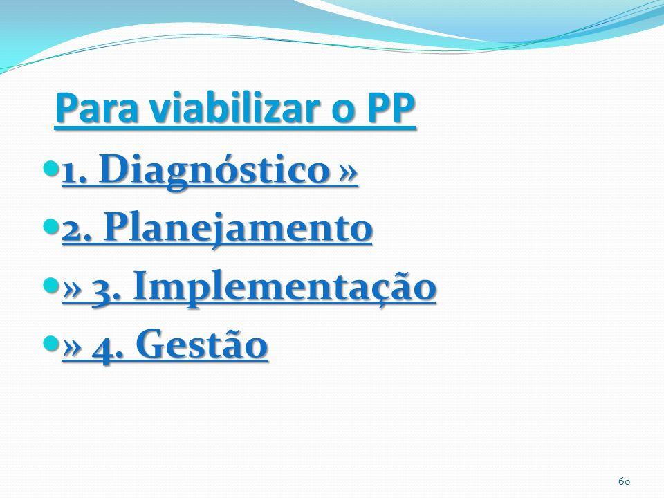 Para viabilizar o PP 1. Diagnóstico » 1. Diagnóstico » 2. Planejamento 2. Planejamento » 3. Implementação » 3. Implementação » 4. Gestão » 4. Gestão 6