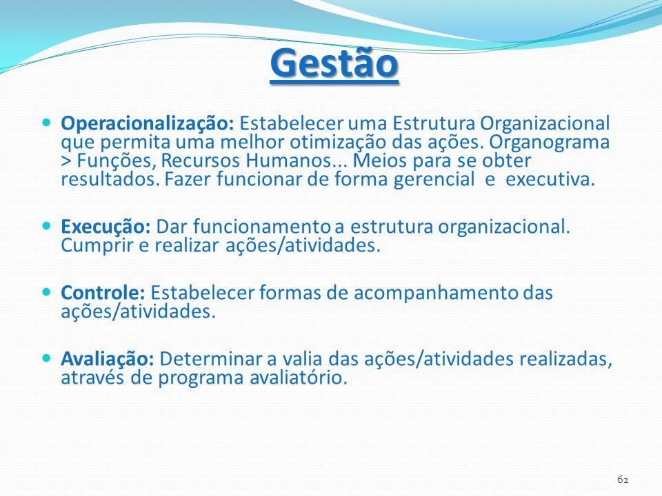 Operacionalização: Estabelecer uma Estrutura Organizacional que permita uma melhor otimização das ações. Organograma > Funções, Recursos Humanos... Me