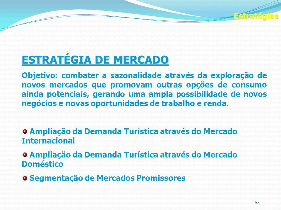 ESTRATÉGIA DE MERCADO Objetivo: combater a sazonalidade através da exploração de novos mercados que promovam outras opções de consumo ainda potenciais