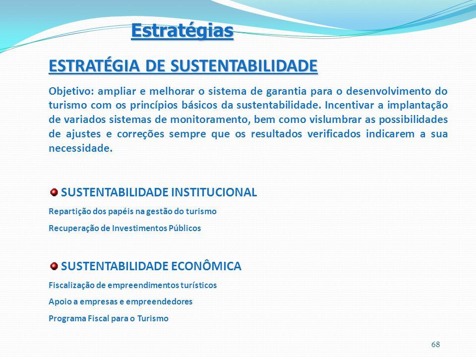 ESTRATÉGIA DE SUSTENTABILIDADE Objetivo: ampliar e melhorar o sistema de garantia para o desenvolvimento do turismo com os princípios básicos da suste