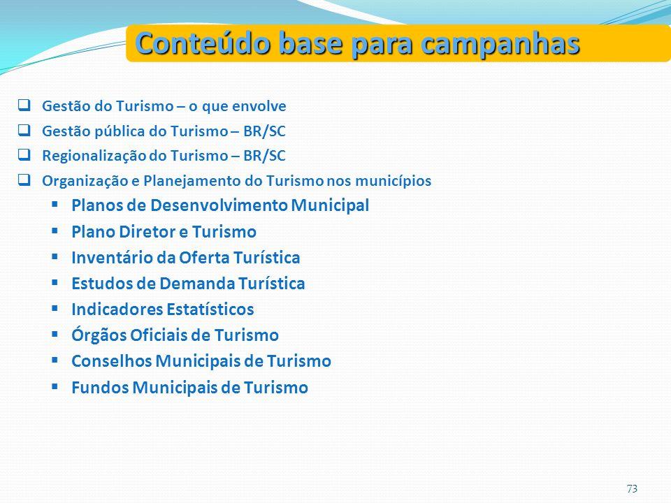 Conteúdo base para campanhas Gestão do Turismo – o que envolve Gestão pública do Turismo – BR/SC Regionalização do Turismo – BR/SC Organização e Plane