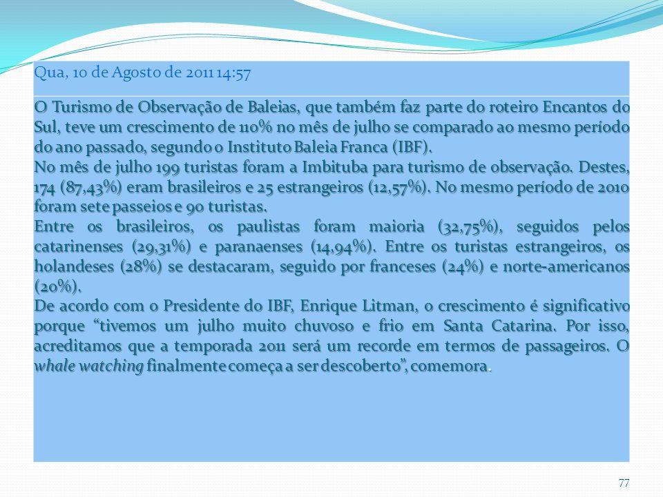 Santa Catarina 77 Qua, 10 de Agosto de 2011 14:57 O Turismo de Observação de Baleias, que também faz parte do roteiro Encantos do Sul, teve um crescimento de 110% no mês de julho se comparado ao mesmo período do ano passado, segundo o Instituto Baleia Franca (IBF).