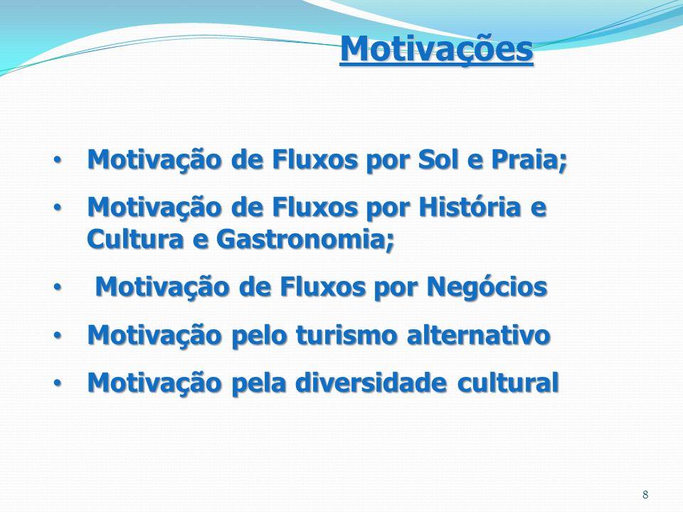 Motivações Motivação de Fluxos por Sol e Praia; Motivação de Fluxos por Sol e Praia; Motivação de Fluxos por História e Cultura e Gastronomia; Motivaç