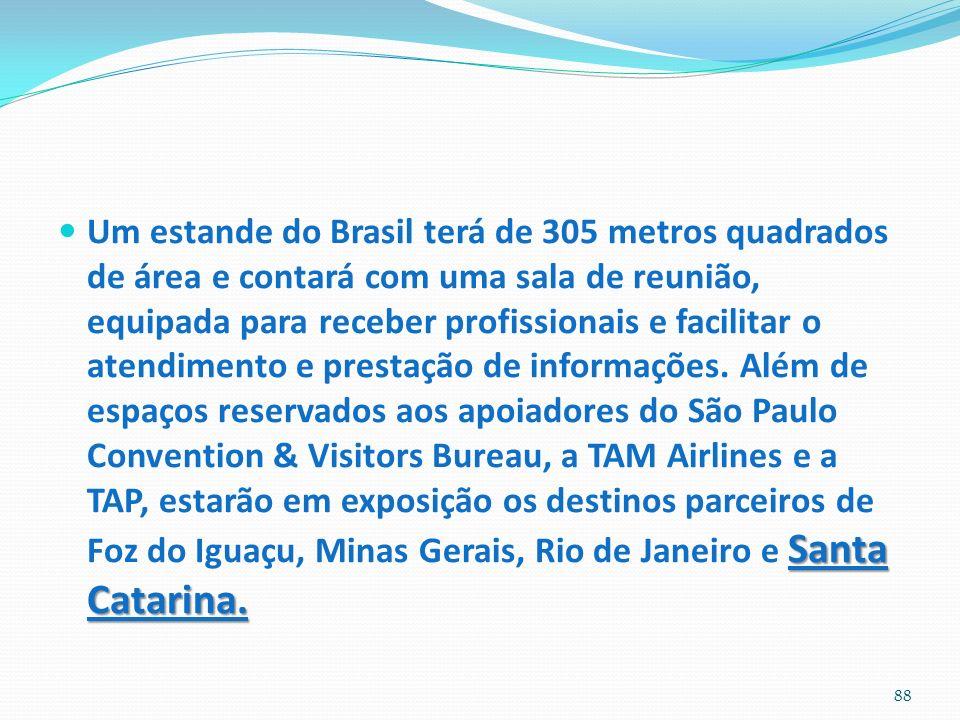 Santa Catarina. Um estande do Brasil terá de 305 metros quadrados de área e contará com uma sala de reunião, equipada para receber profissionais e fac