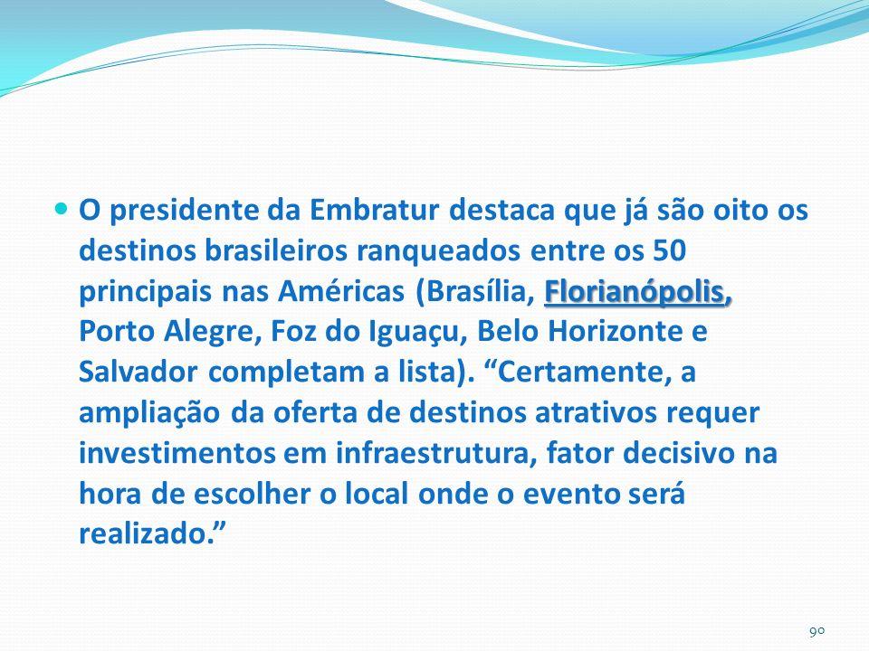 Florianópolis, O presidente da Embratur destaca que já são oito os destinos brasileiros ranqueados entre os 50 principais nas Américas (Brasília, Florianópolis, Porto Alegre, Foz do Iguaçu, Belo Horizonte e Salvador completam a lista).