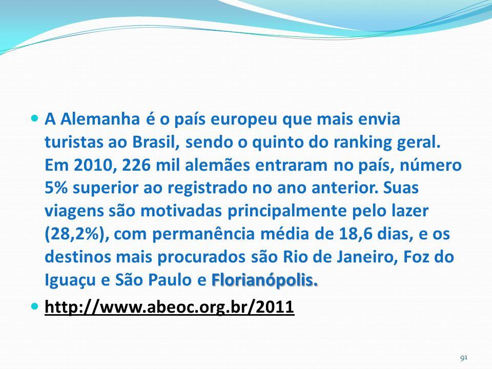 Florianópolis. A Alemanha é o país europeu que mais envia turistas ao Brasil, sendo o quinto do ranking geral. Em 2010, 226 mil alemães entraram no pa