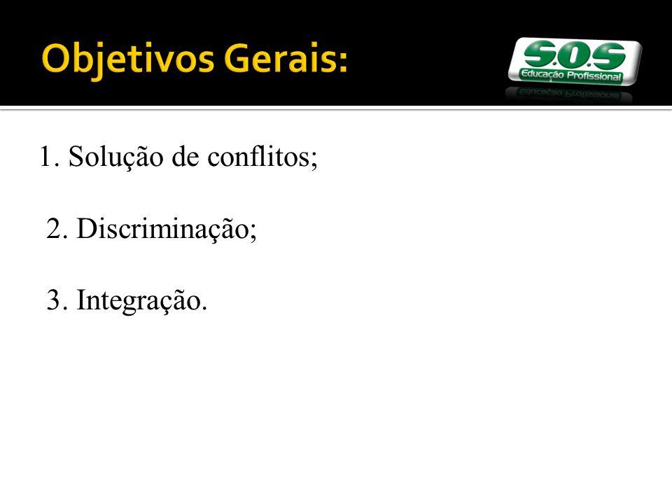 1. Solução de conflitos; 2. Discriminação; 3. Integração.