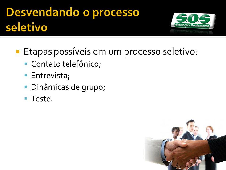 Etapas possíveis em um processo seletivo: Contato telefônico; Entrevista; Dinâmicas de grupo; Teste.