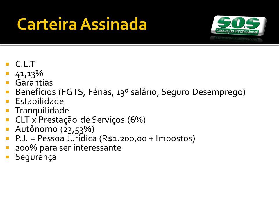 C.L.T 41,13% Garantias Benefícios (FGTS, Férias, 13º salário, Seguro Desemprego) Estabilidade Tranquilidade CLT x Prestação de Serviços (6%) Autônomo (23,53%) P.J.