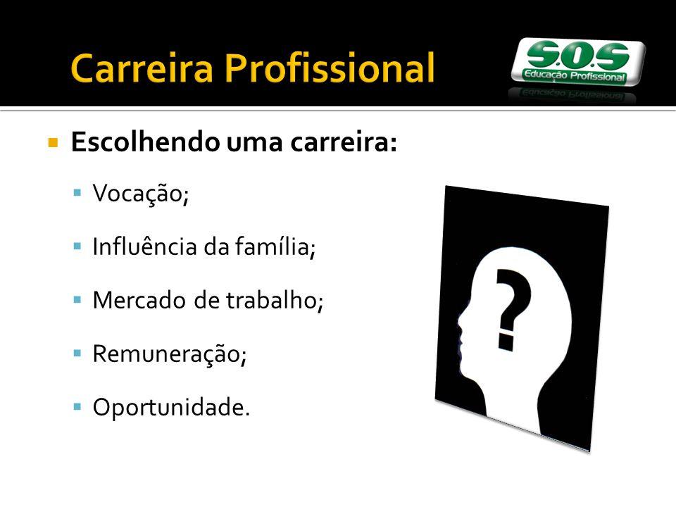 Escolhendo uma carreira: Vocação; Influência da família; Mercado de trabalho; Remuneração; Oportunidade.