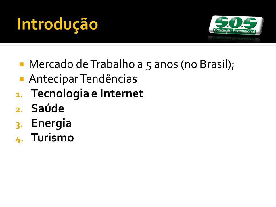 Mercado de Trabalho a 5 anos (no Brasil); Antecipar Tendências 1.