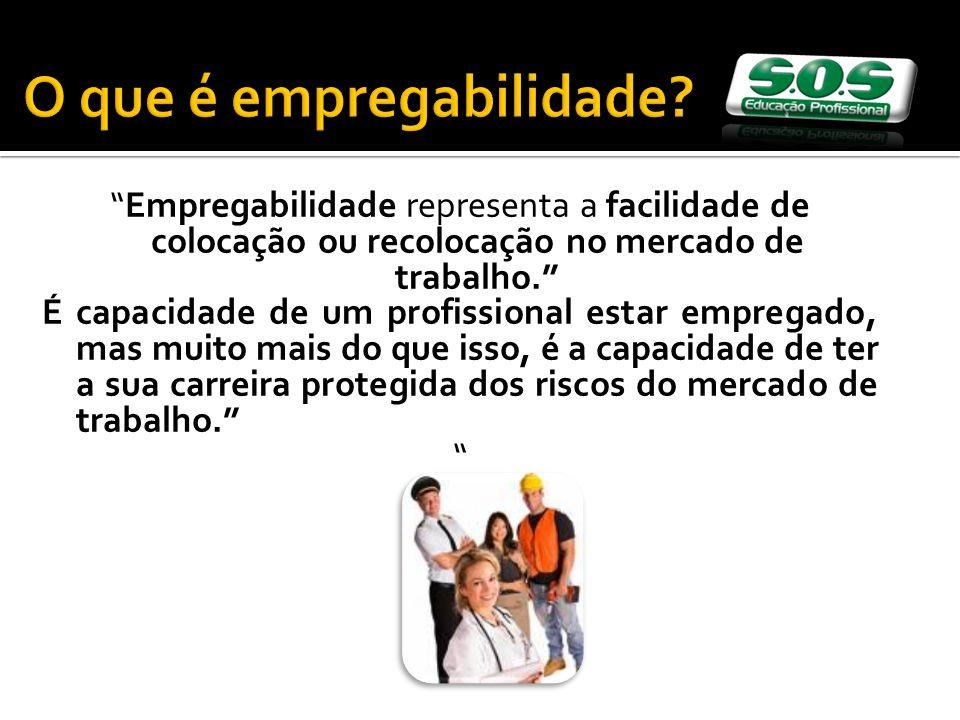 Empregabilidade representa a facilidade de colocação ou recolocação no mercado de trabalho.