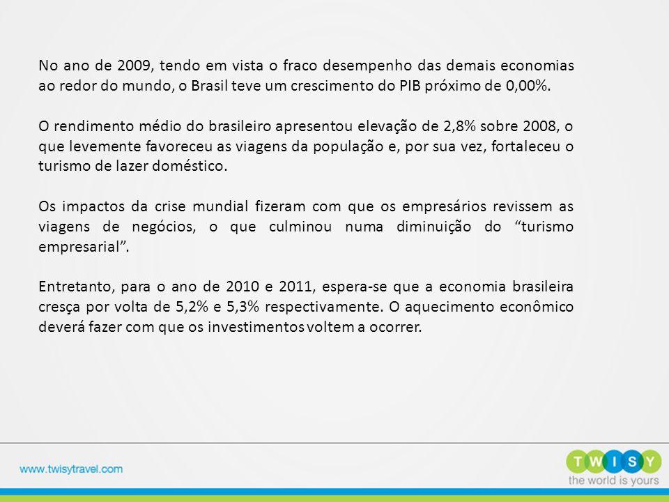 No ano de 2009, tendo em vista o fraco desempenho das demais economias ao redor do mundo, o Brasil teve um crescimento do PIB próximo de 0,00%.