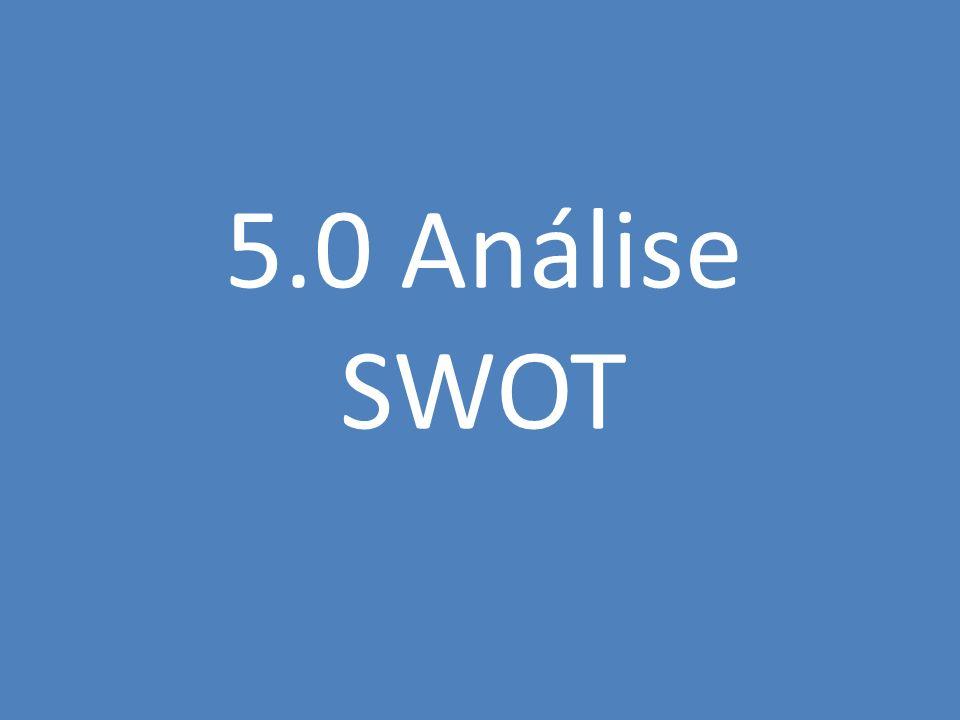 5.0 Análise SWOT
