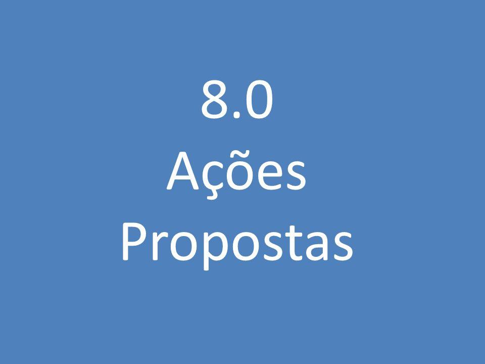 8.0 Ações Propostas