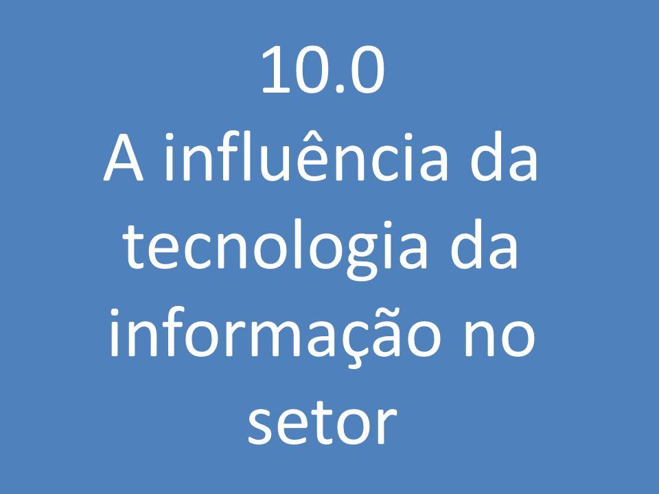 10.0 A influência da tecnologia da informação no setor