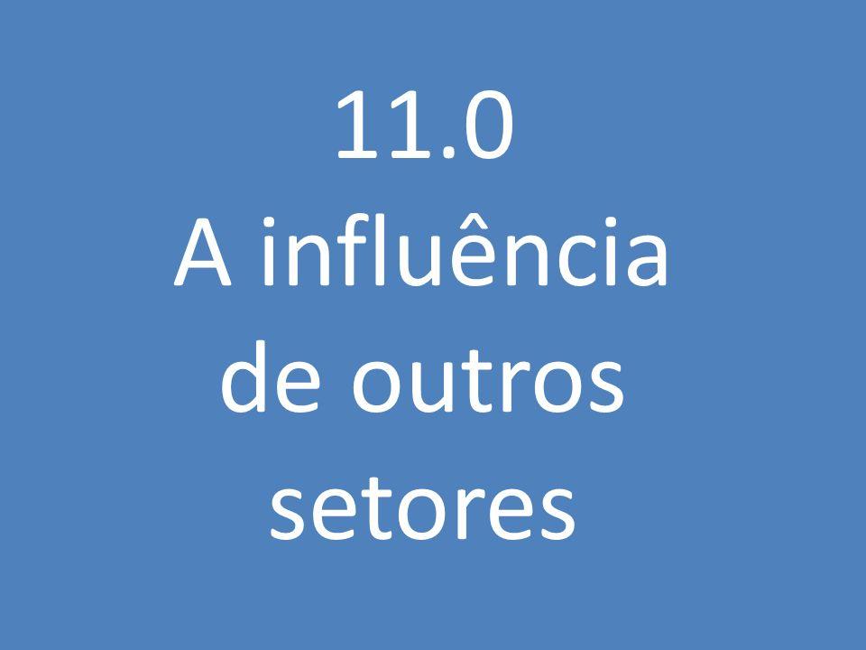 11.0 A influência de outros setores